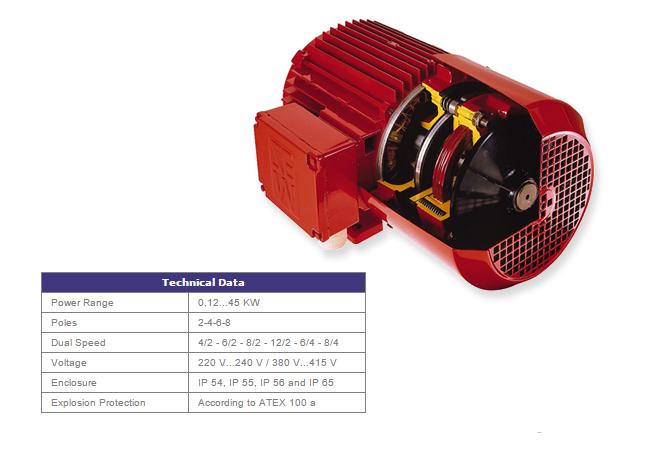 sew-brake-motors-image-1