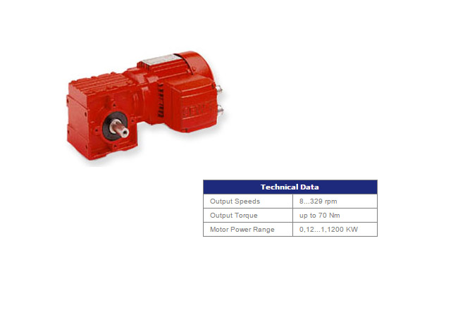 sew-spiroplan®-right-angle-geared-motors-image-1